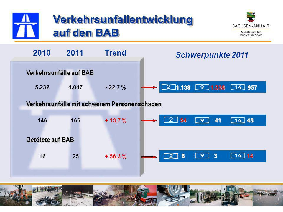 Verkehrsunfallentwicklung auf den BAB