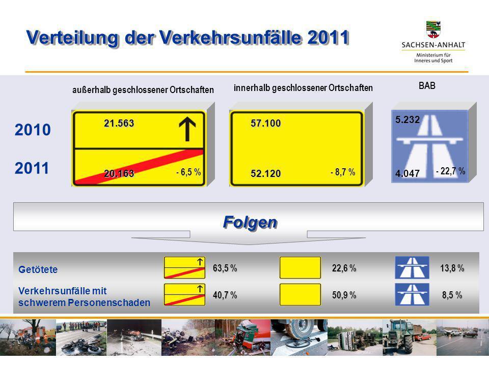 Verteilung der Verkehrsunfälle 2011