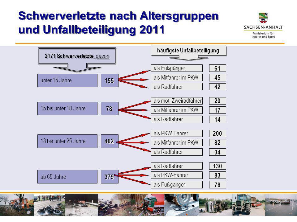 Schwerverletzte nach Altersgruppen und Unfallbeteiligung 2011