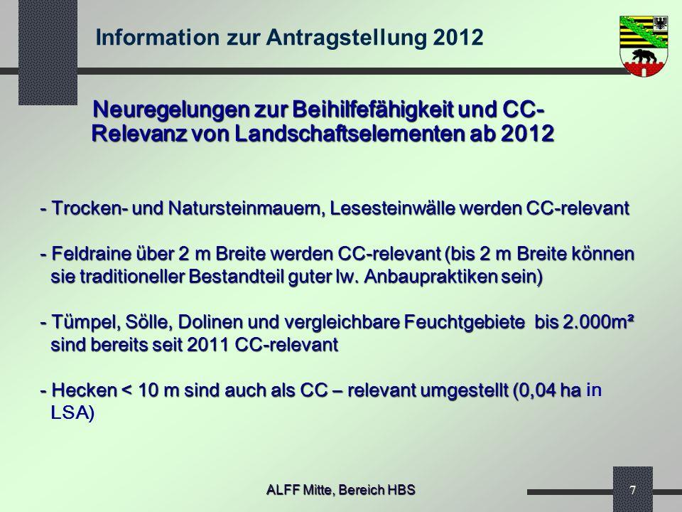 Relevanz von Landschaftselementen ab 2012