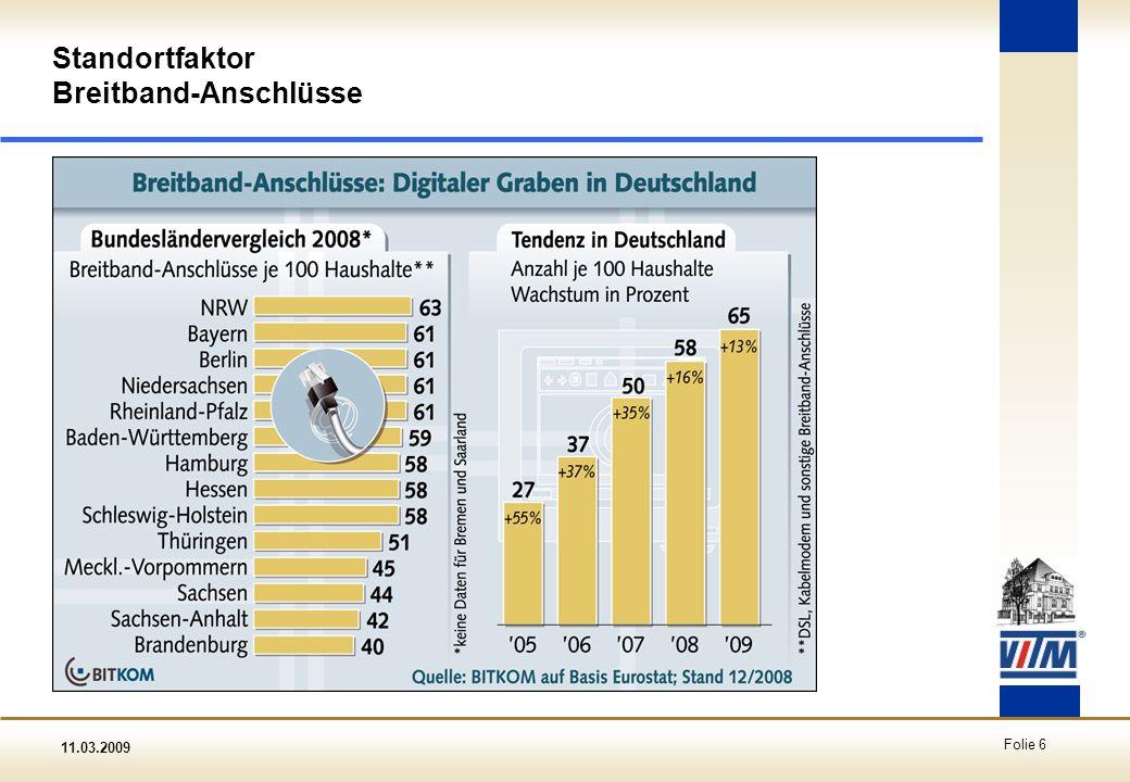 Standortfaktor Breitband-Anschlüsse