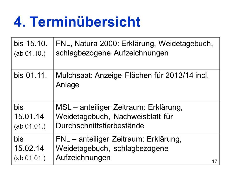 4. Terminübersichtbis 15.10. (ab 01.10.) FNL, Natura 2000: Erklärung, Weidetagebuch, schlagbezogene Aufzeichnungen.