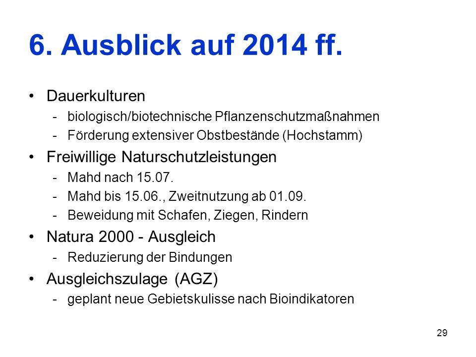 6. Ausblick auf 2014 ff. Dauerkulturen
