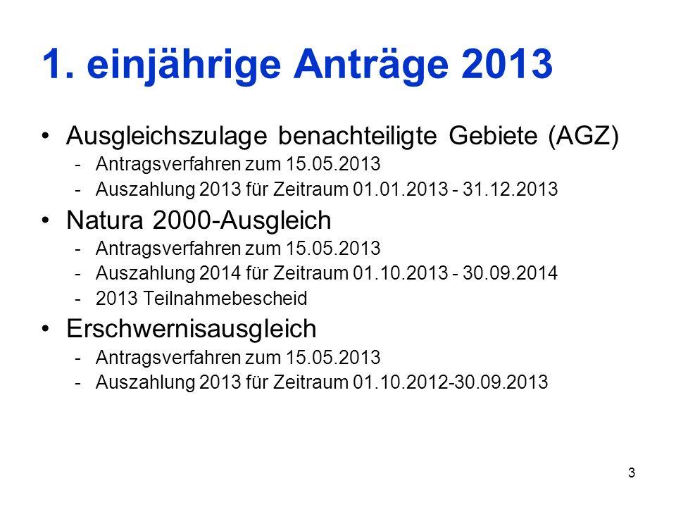 1. einjährige Anträge 2013 Ausgleichszulage benachteiligte Gebiete (AGZ) Antragsverfahren zum 15.05.2013.