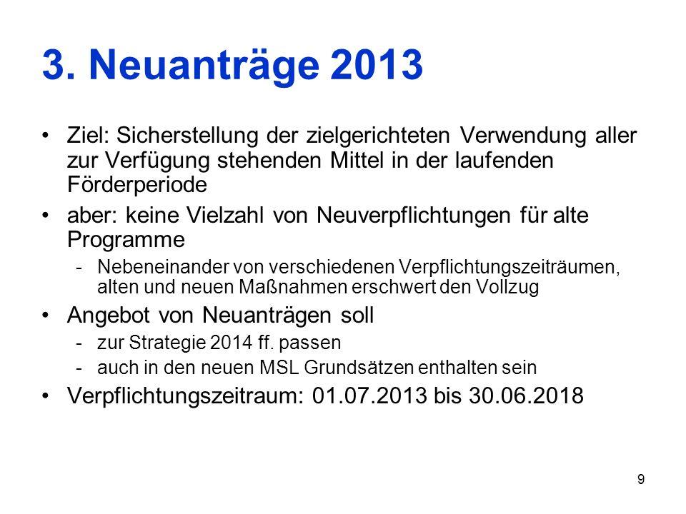 3. Neuanträge 2013 Ziel: Sicherstellung der zielgerichteten Verwendung aller zur Verfügung stehenden Mittel in der laufenden Förderperiode.