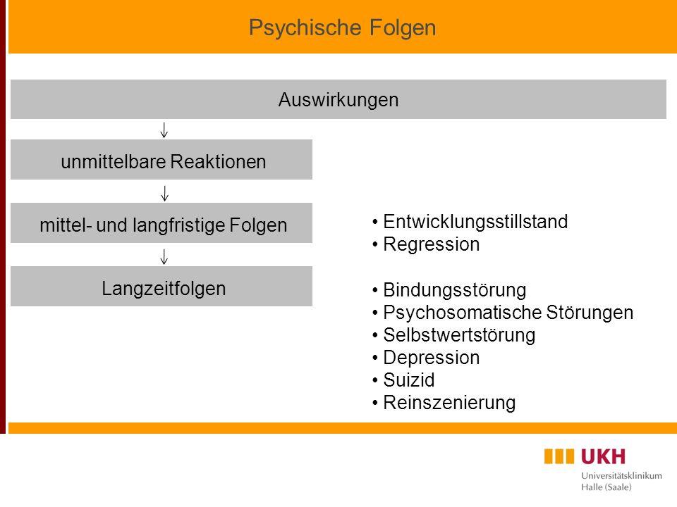 Psychische Folgen Auswirkungen unmittelbare Reaktionen