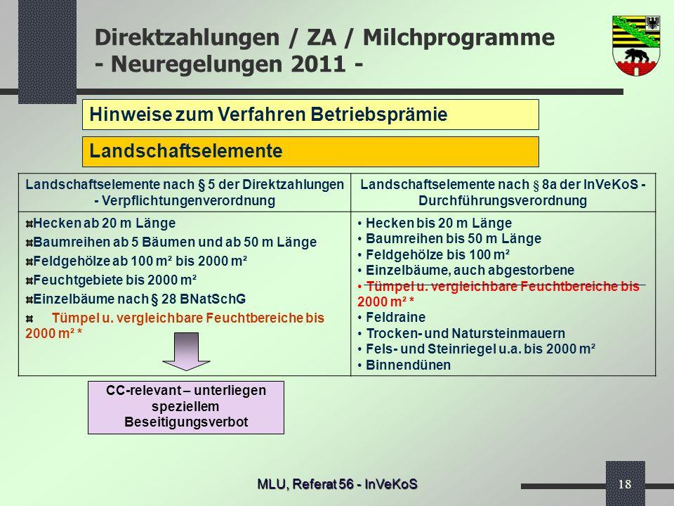 Hinweise zum Verfahren Betriebsprämie