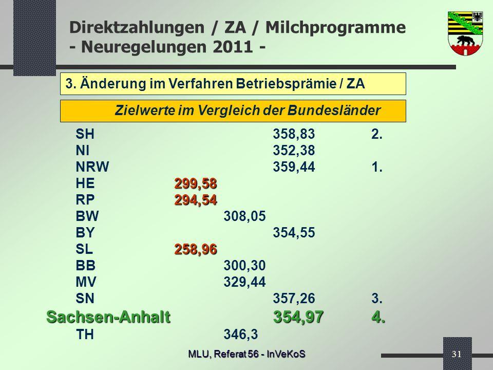 Sachsen-Anhalt 354,97 4. 3. Änderung im Verfahren Betriebsprämie / ZA