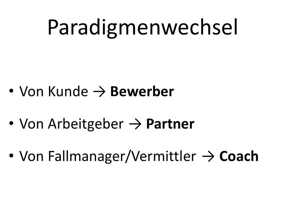 Paradigmenwechsel Von Kunde → Bewerber Von Arbeitgeber → Partner