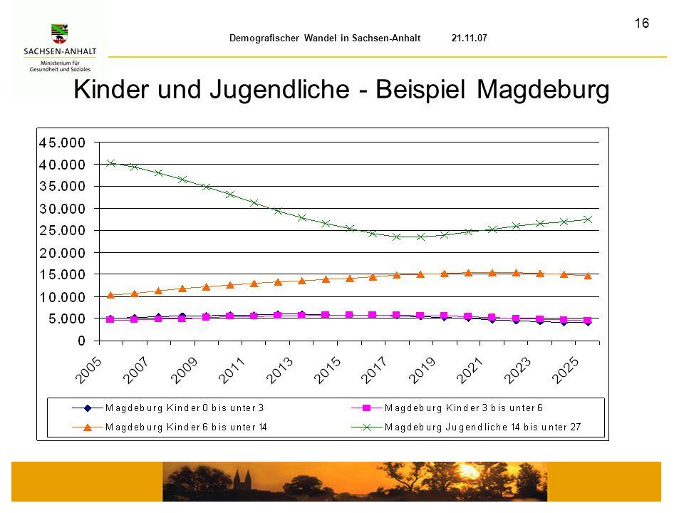 Kinder und Jugendliche - Beispiel Magdeburg