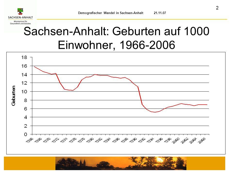 Sachsen-Anhalt: Geburten auf 1000 Einwohner, 1966-2006