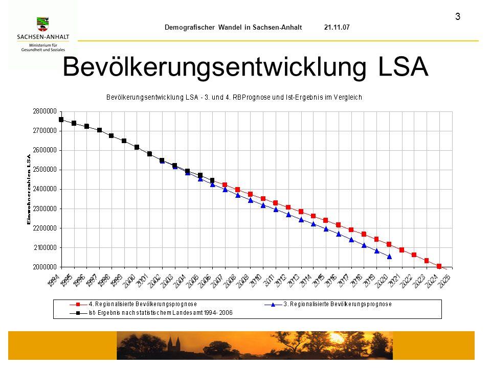 Bevölkerungsentwicklung LSA