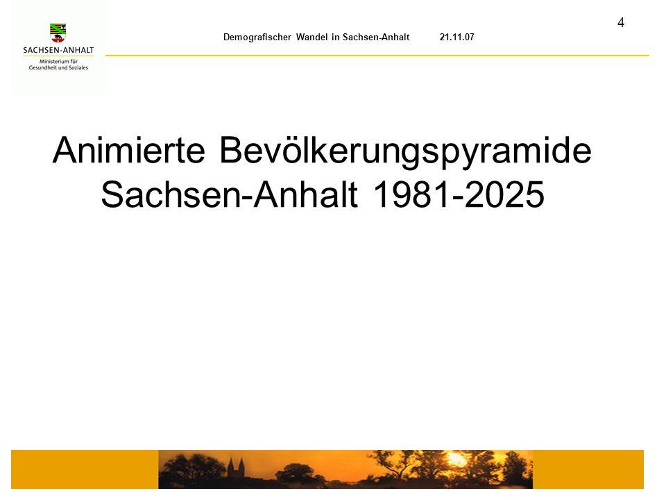 Animierte Bevölkerungspyramide Sachsen-Anhalt 1981-2025