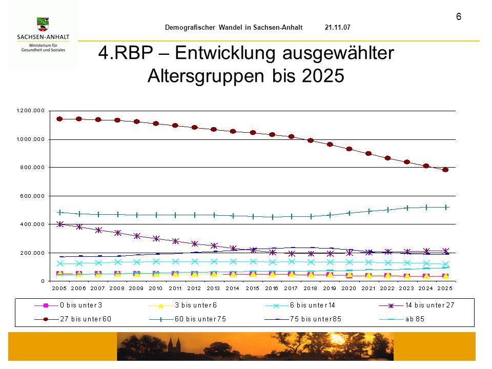 4.RBP – Entwicklung ausgewählter Altersgruppen bis 2025