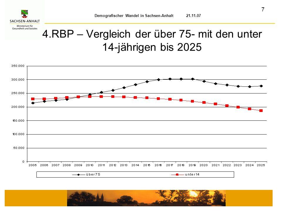 4.RBP – Vergleich der über 75- mit den unter 14-jährigen bis 2025