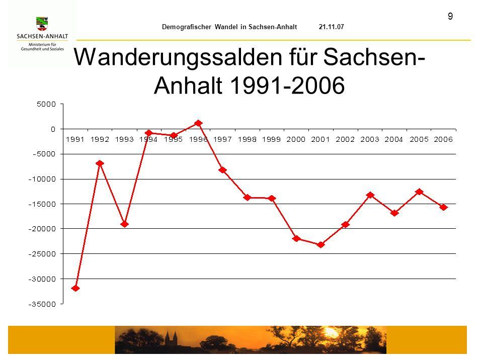 Wanderungssalden für Sachsen-Anhalt 1991-2006