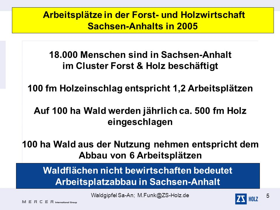 Arbeitsplätze in der Forst- und Holzwirtschaft Sachsen-Anhalts in 2005