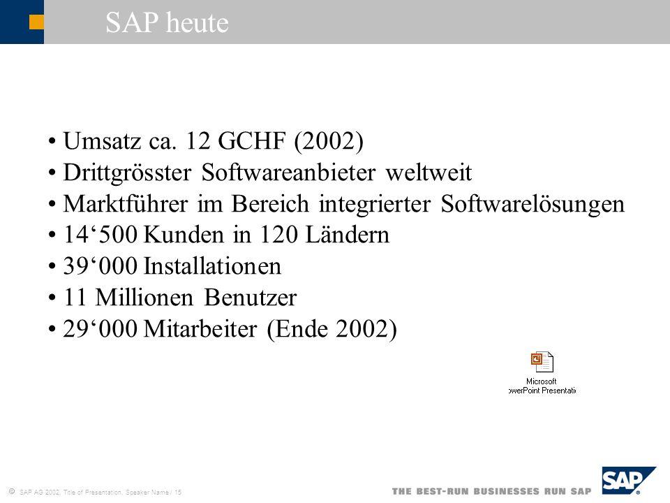 SAP heute Umsatz ca. 12 GCHF (2002)