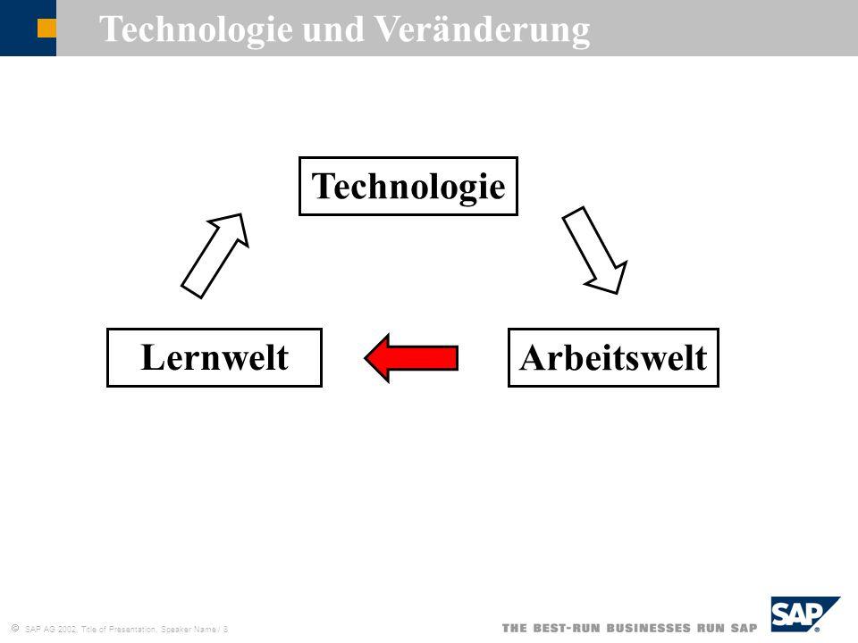 Technologie und Veränderung