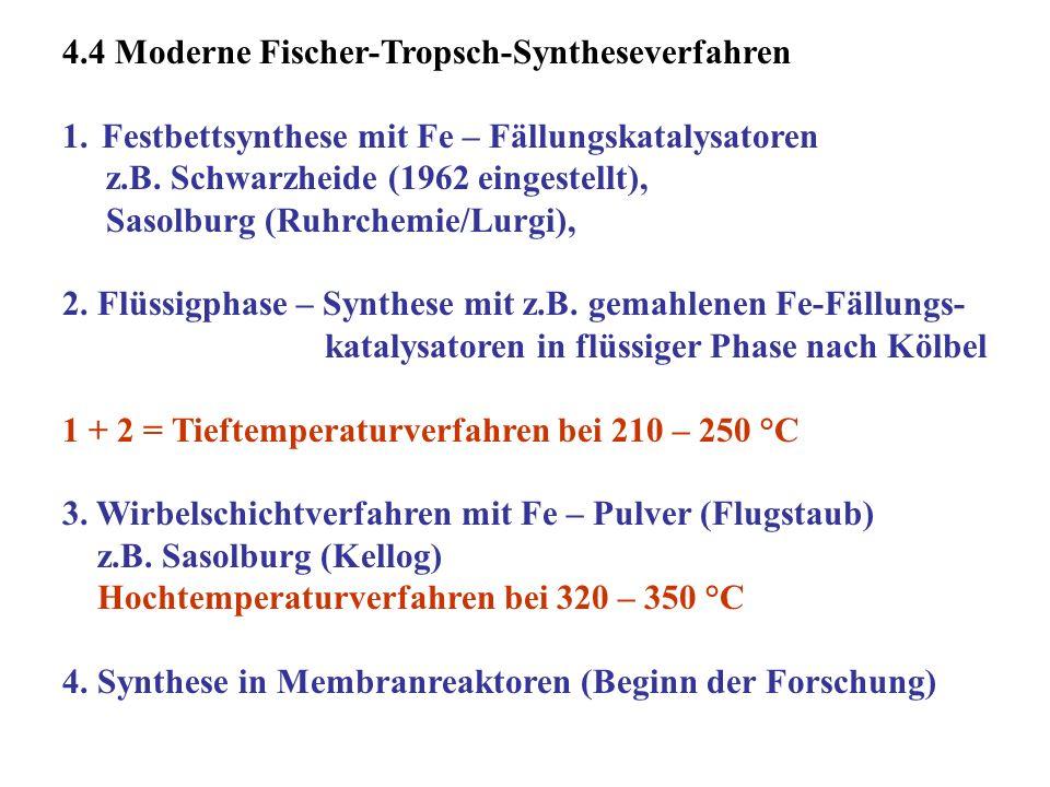 4.4 Moderne Fischer-Tropsch-Syntheseverfahren