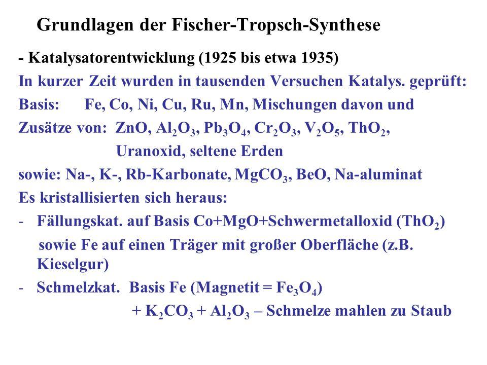 Grundlagen der Fischer-Tropsch-Synthese