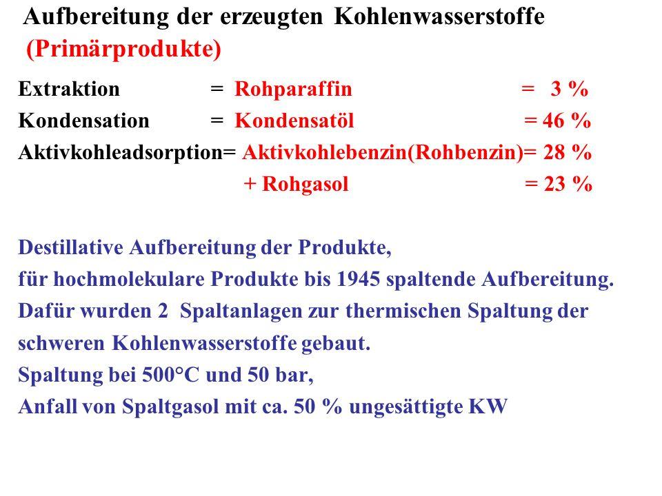 Aufbereitung der erzeugten Kohlenwasserstoffe (Primärprodukte)