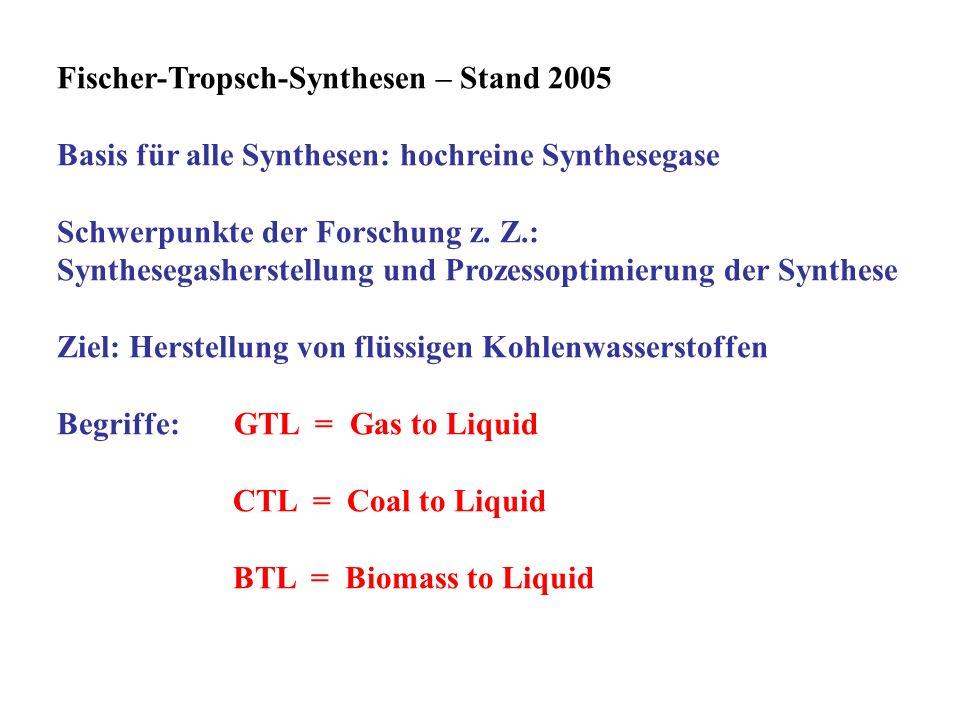 Fischer-Tropsch-Synthesen – Stand 2005