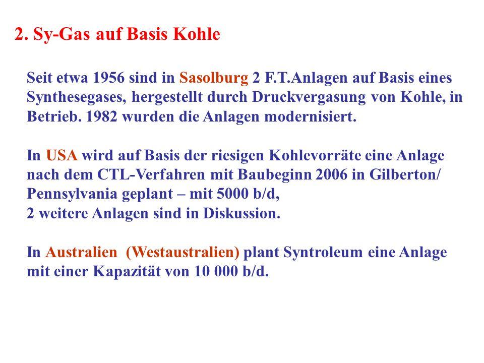 2. Sy-Gas auf Basis Kohle Seit etwa 1956 sind in Sasolburg 2 F.T.Anlagen auf Basis eines.