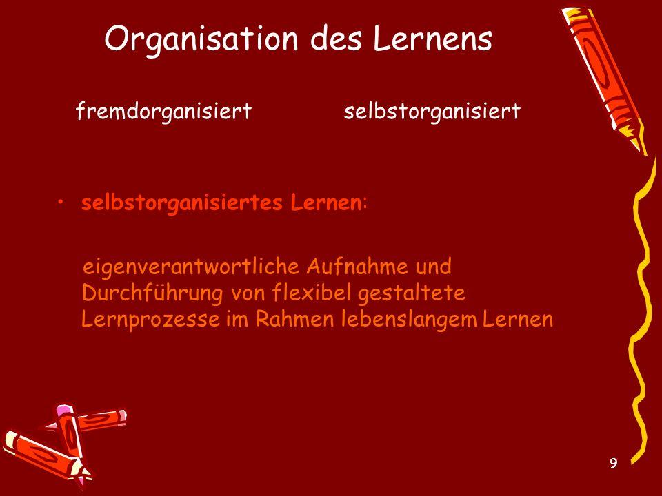 Organisation des Lernens fremdorganisiert selbstorganisiert