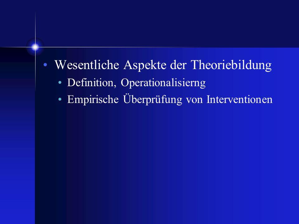 Wesentliche Aspekte der Theoriebildung
