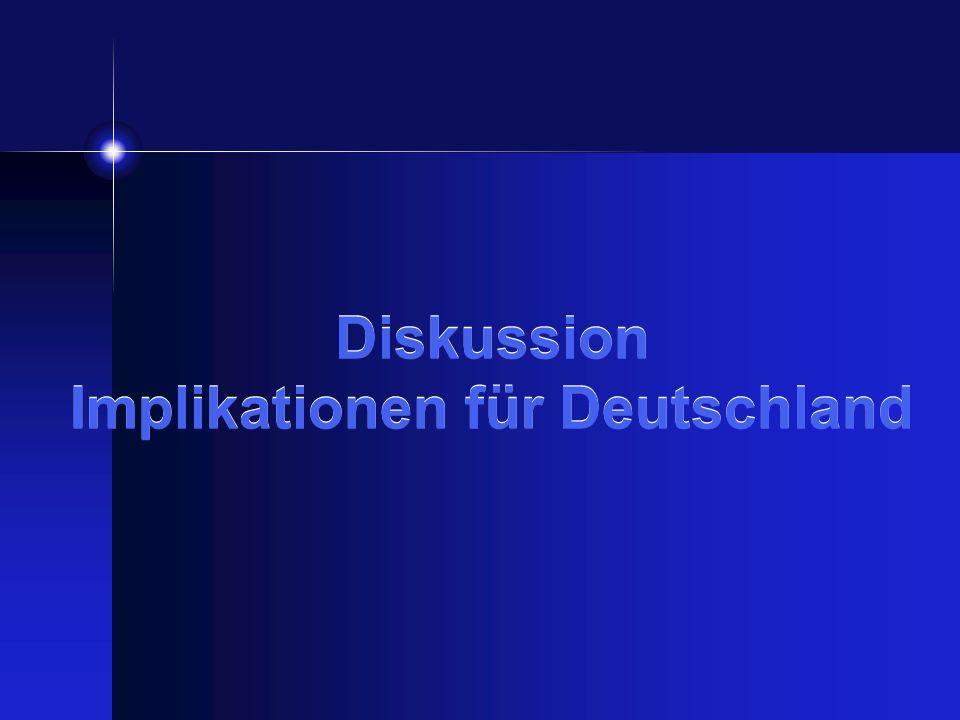 Diskussion Implikationen für Deutschland