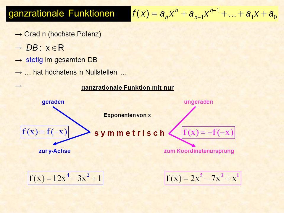 ganzrationale Funktion mit nur geraden ungeraden Exponenten von x