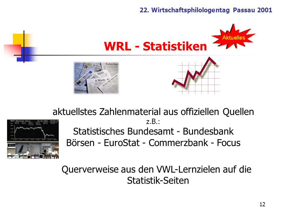 WRL - Statistiken aktuellstes Zahlenmaterial aus offiziellen Quellen