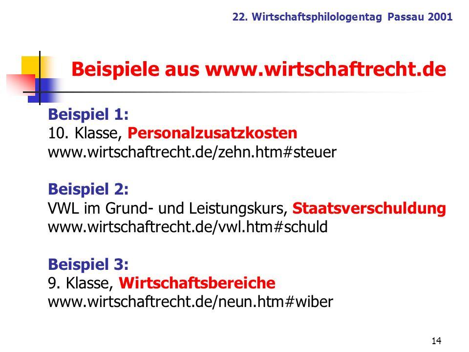 Beispiele aus www.wirtschaftrecht.de