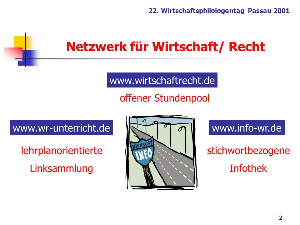 Netzwerk für Wirtschaft/ Recht