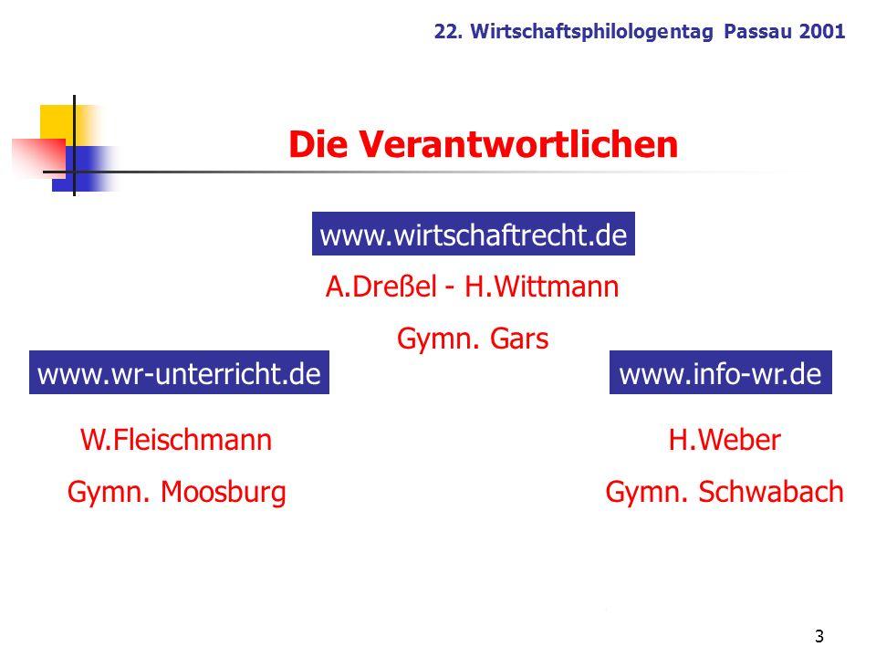 Die Verantwortlichen www.wirtschaftrecht.de A.Dreßel - H.Wittmann