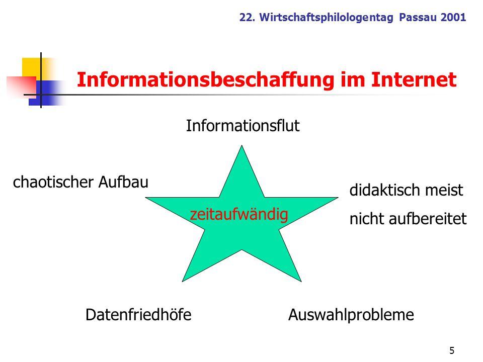 Informationsbeschaffung im Internet