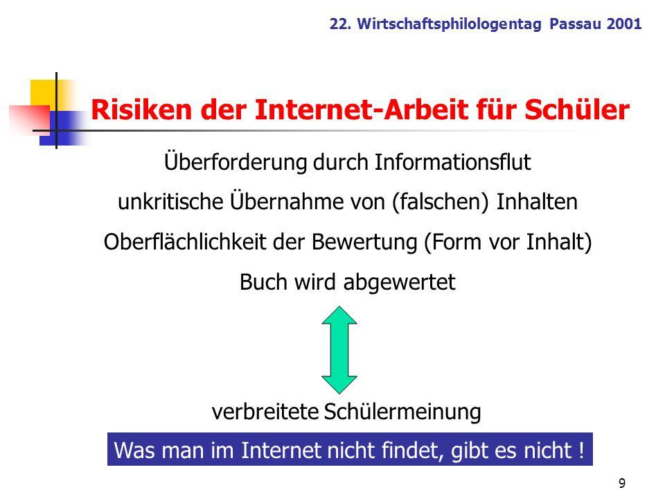 Risiken der Internet-Arbeit für Schüler