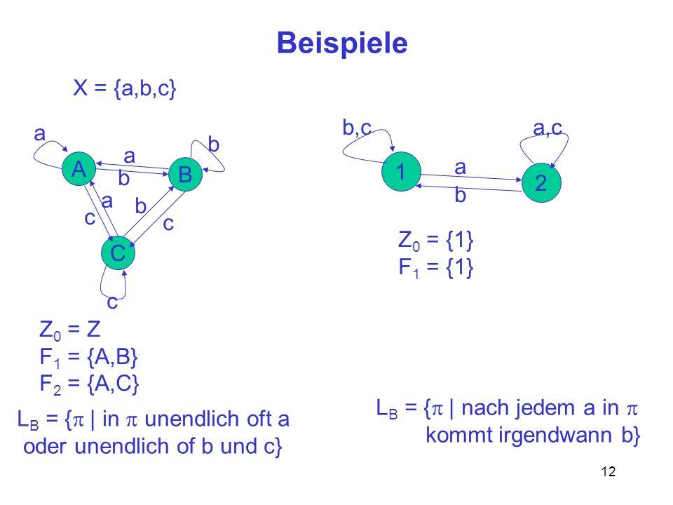 Beispiele X = {a,b,c} b,c a,c a b a A 1 a b B 2 b a b c c Z0 = {1}