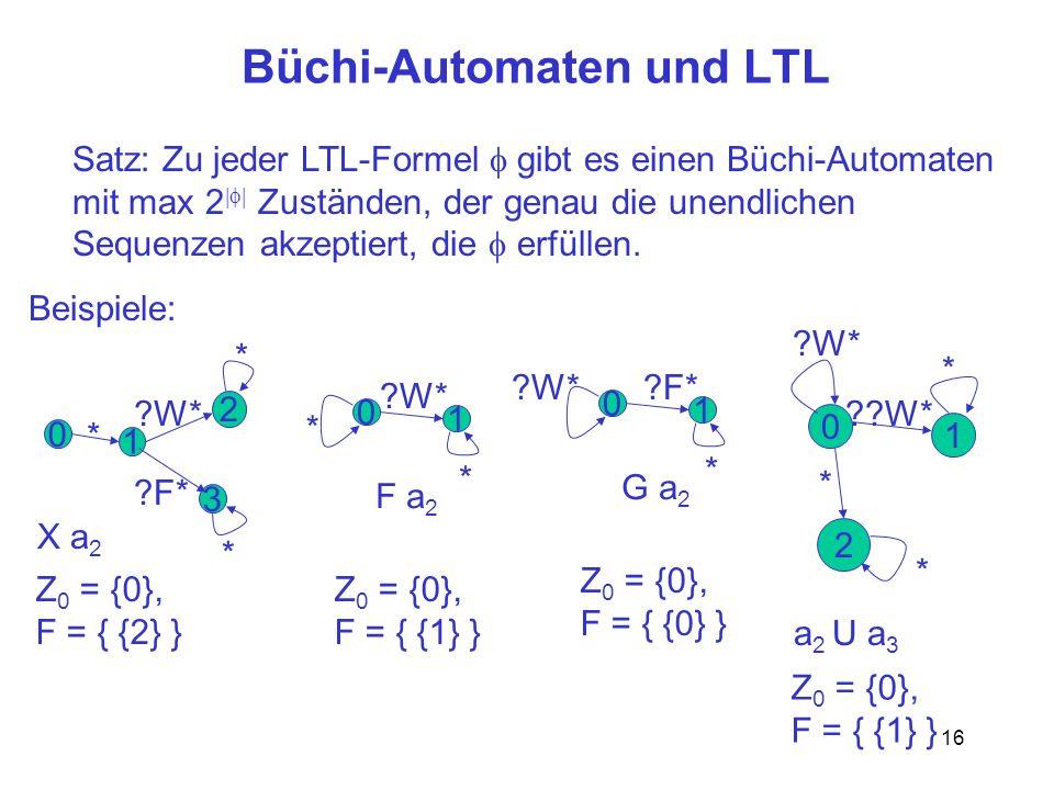 Büchi-Automaten und LTL