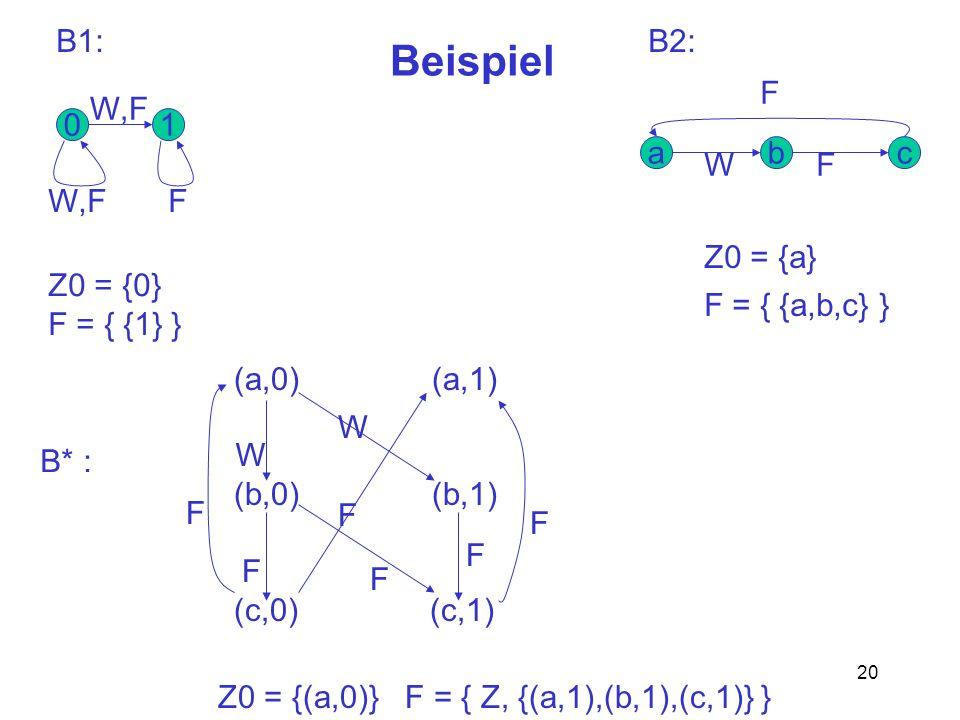 Beispiel B1: B2: F W,F 1 a W b F c W,F F Z0 = {a} Z0 = {0} F = { {1} }