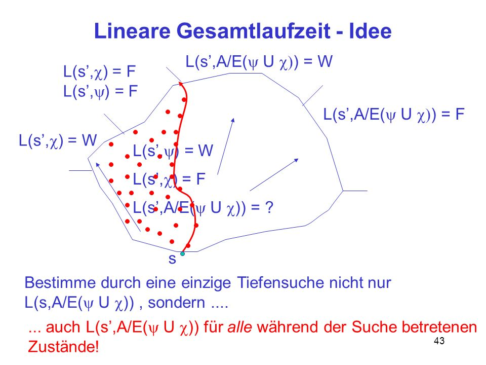 Lineare Gesamtlaufzeit - Idee