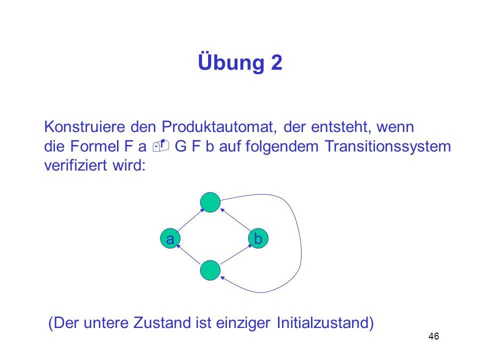 Übung 2 Konstruiere den Produktautomat, der entsteht, wenn
