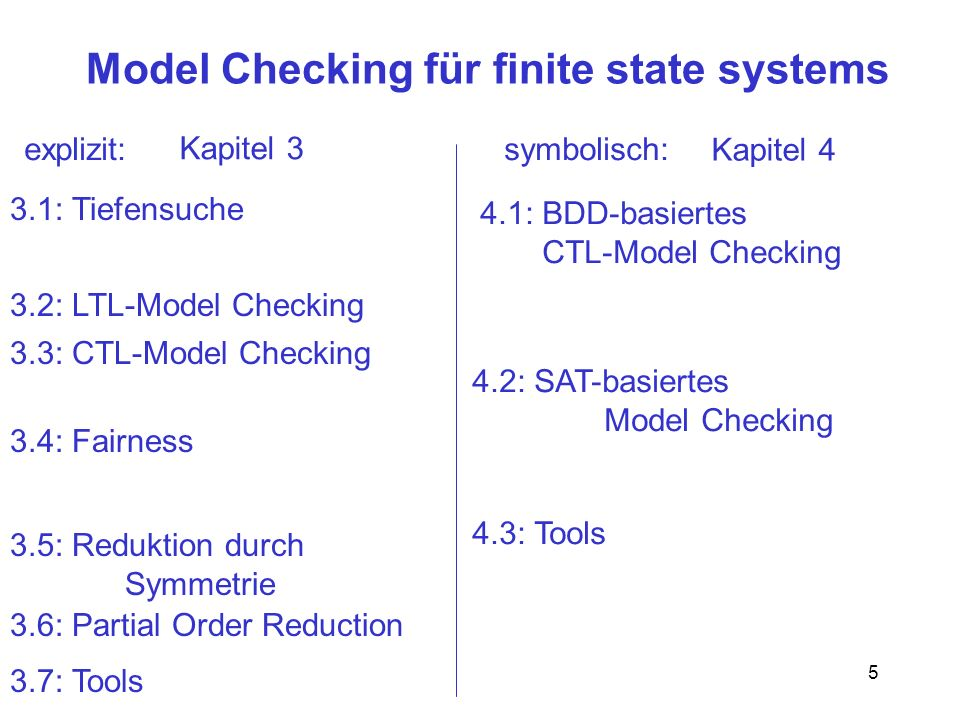 Model Checking für finite state systems