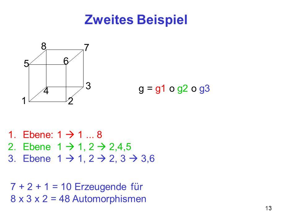 Zweites Beispiel 8 7 6 5 3 g = g1 o g2 o g3 4 1 2 Ebene: 1  1 ... 8