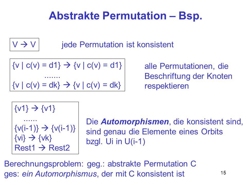 Abstrakte Permutation – Bsp.