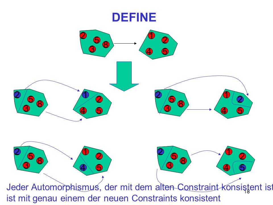DEFINE 2. 5. 3. 8. 4. 1. 2. 5. 3. 8. 4. 1. Jeder Automorphismus, der mit dem alten Constraint konsistent ist,