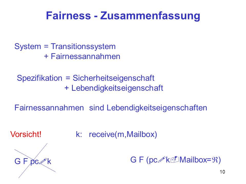 Fairness - Zusammenfassung