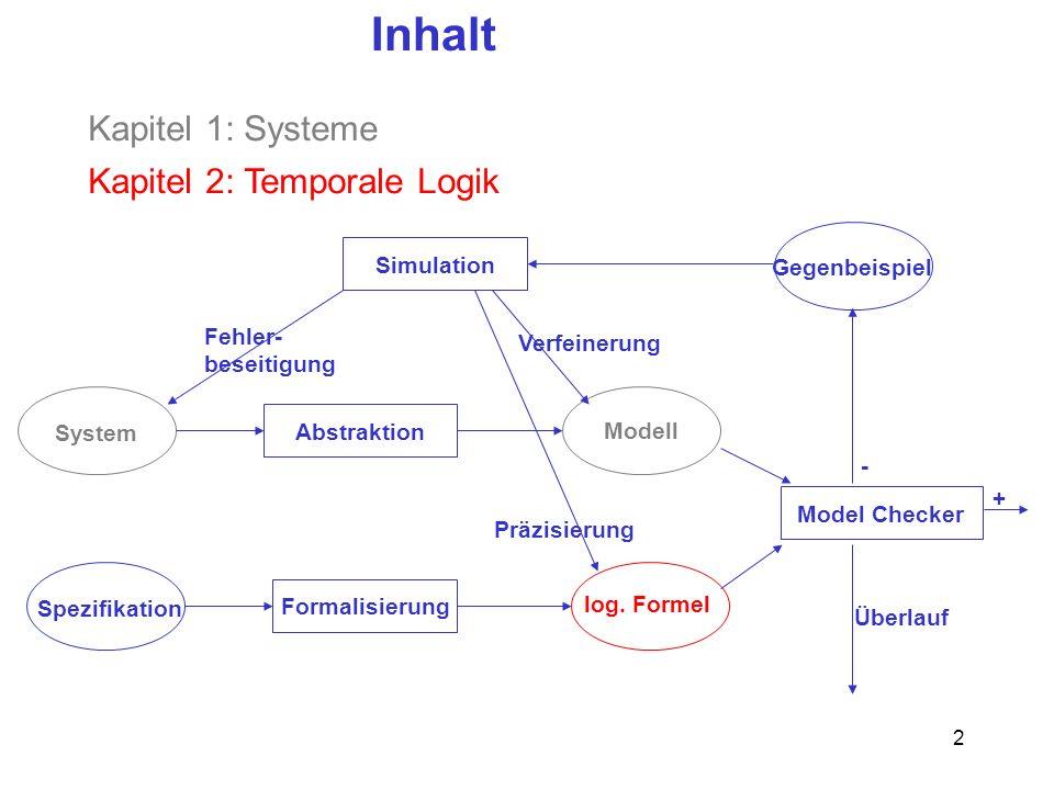 Inhalt Kapitel 1: Systeme Kapitel 2: Temporale Logik Simulation