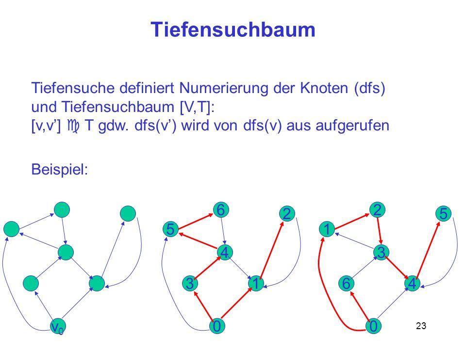Tiefensuchbaum Tiefensuche definiert Numerierung der Knoten (dfs)